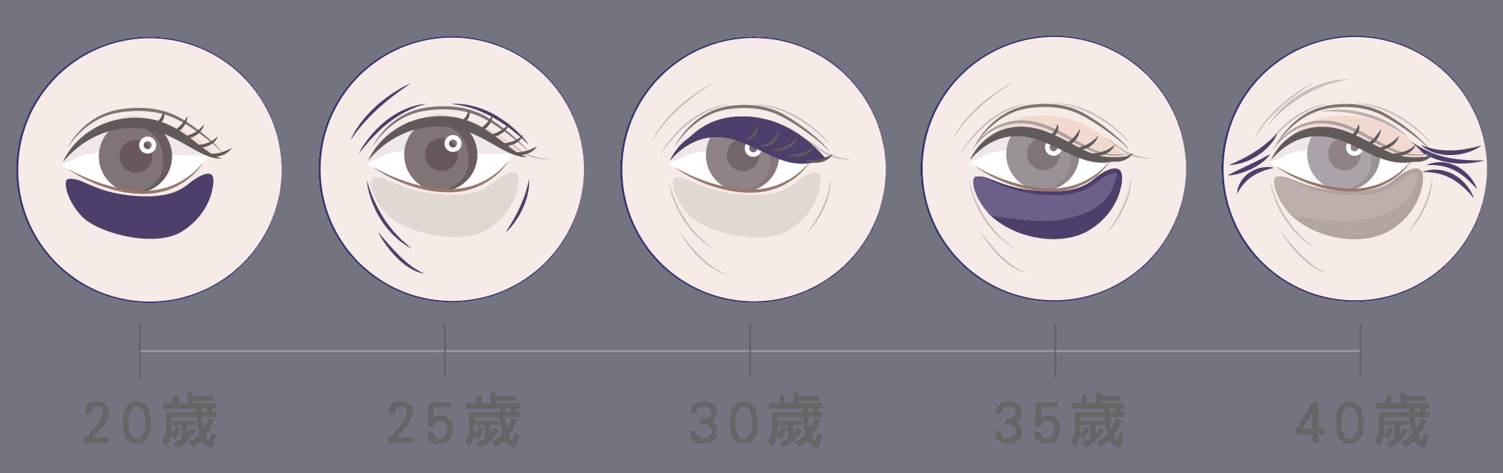 eyes02 17 1